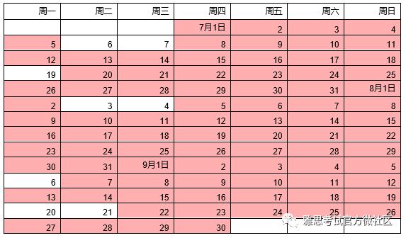 2021年雅思机考7-9月考试开放报名安排