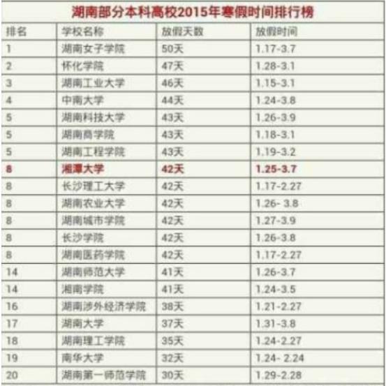 2014年寒假放假时间_湖南高校2015年寒假时间排行榜单_高考_新东方在线